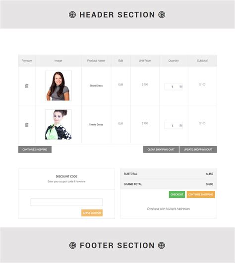 Product Layout Bootstrap | plist bootstrap product layout pack by designcollection