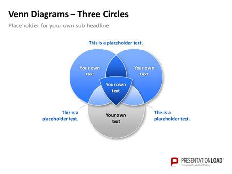 venn diagram template powerpoint powerpoint venn diagram template