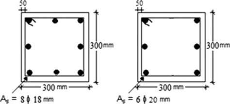 section of column geometry of column cross section and reinforcement