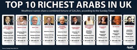 wealth of uk s 10 richest arabs soars to 26bn al arabiya