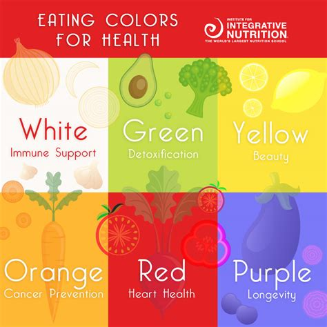 color for health eat your colors for optimal health wellness today