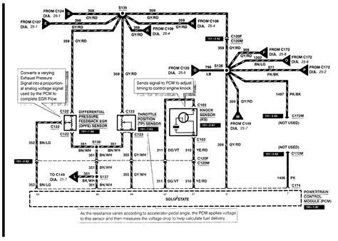 fuel diagram 1999 f150 fuel wiring diagram wiring diagram