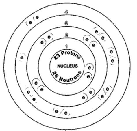 vanadium bohr diagram isotopes of vanadium