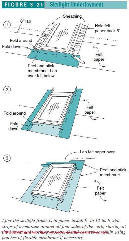 anatomy of a barrel tile roof skylight construction installation guide