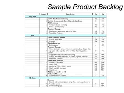 product backlog template agile