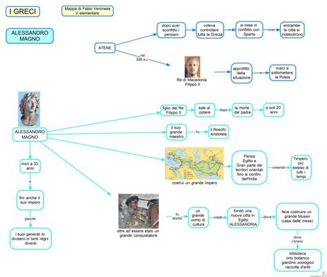 chi erano i persiani my primary weblog i macedoni