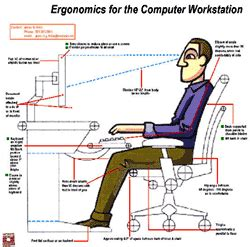 Ergonomic Desk Setup Active Care Chiropractic Acupuncture