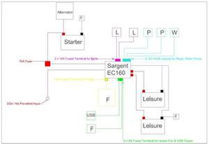 pms wiring diagram pms uncategorized free wiring diagrams
