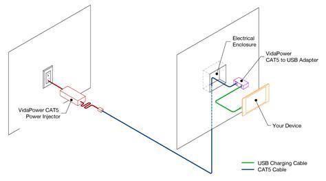 motor ajax wiring diagrams motor just another wiring site