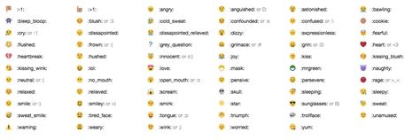 emoji code new emoji emoticons smileys whatever you call them aat