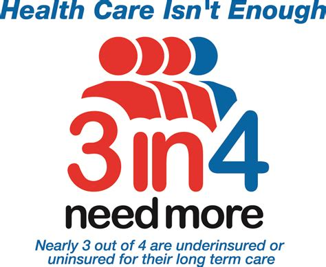 long term care insurance long term care insurance