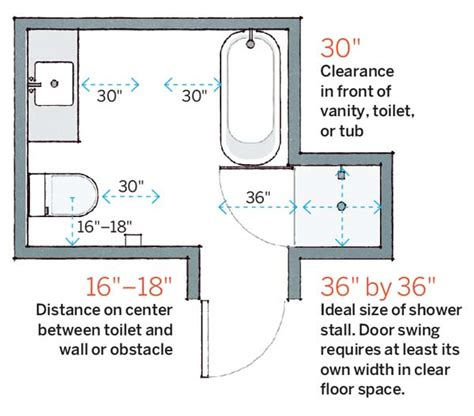 room measurments 64 important numbers every homeowner should chico