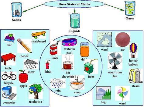 matter a iespebilingue the states of matter