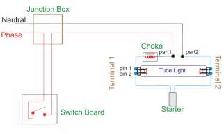 mercury vapour wiring diagram vapour mercury free wiring diagrams