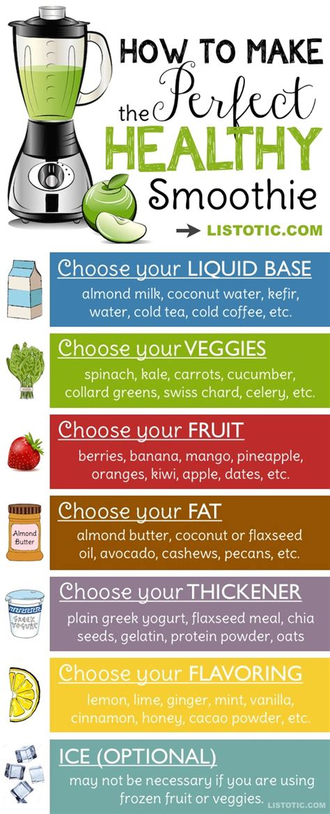 healthy smoothie tips and ideas plus 8 recipes