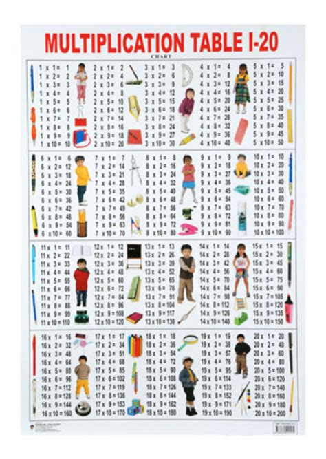 tables multiplication de 1 a 20 buy dreamland multiplication table 1 20 chart online in