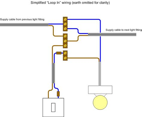 lighting circuits wiring diagram for dummies lighting