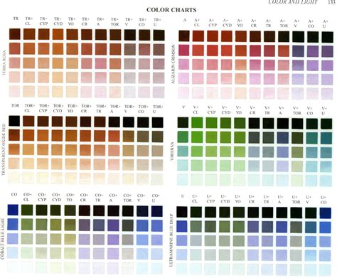1000 images about color mixing and other on color mixing chart color charts and