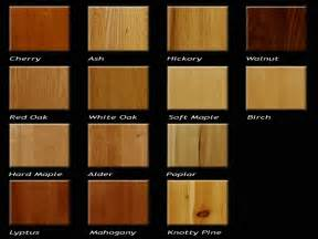 furniture wood types identification guide kitchen