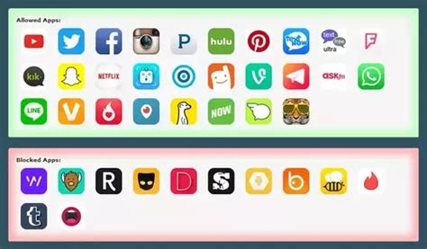 best parental app what is the best parental apps for iphone quora