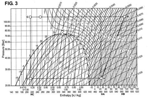diagramme mollier r22 pdf mollier diagrams to print diagram site