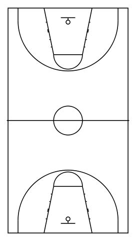 File Basketball Court Dimensions No Label Svg Wikimedia Commons Basketball Lines Template