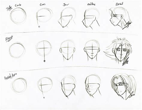 tutorial for sketchbook face sketch tutorial tutorials freebies pinterest