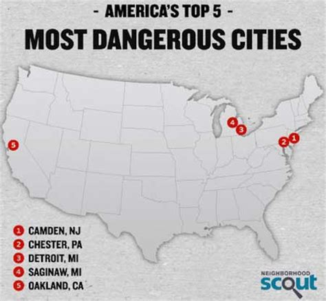 Top 7 Us Cities For Single by Gun Friendly Virginia Not A Single City In Top 100 Most