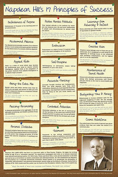 science of success napoleon hill pdf 17 principles of success poster original design 17 principles poster