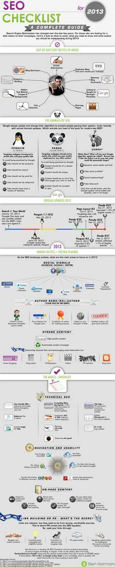 Search Engine Optimization Articles by Print Search Engine Optimization Info Grapic Template