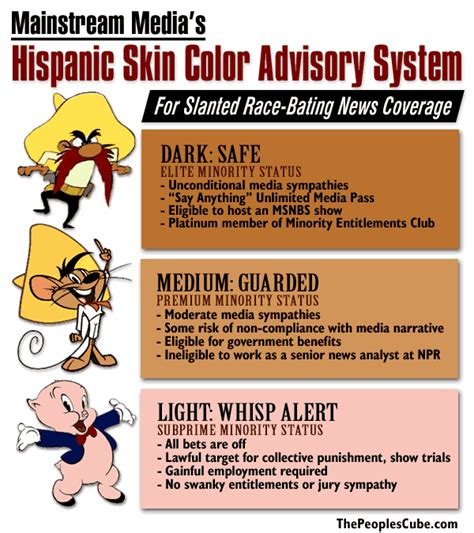 hispanic colors the hisca system chart american digest