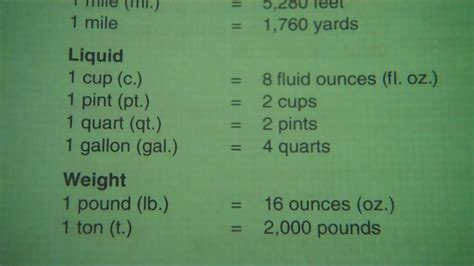 how many cups in a pound of table salt measurements length liquid cup pint quart gallon