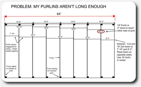 pole barn post spacing and size tables how to install pole barn purlins apb pole buildings