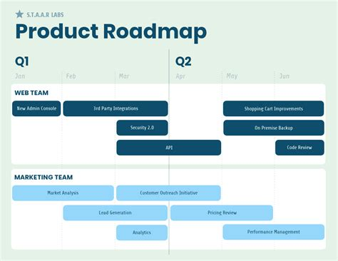 templates for projects 15 project plan templates to visualize your strategy