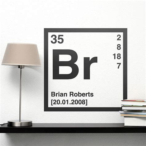 printable periodic table for wall personalised periodic table wall sticker by oakdene