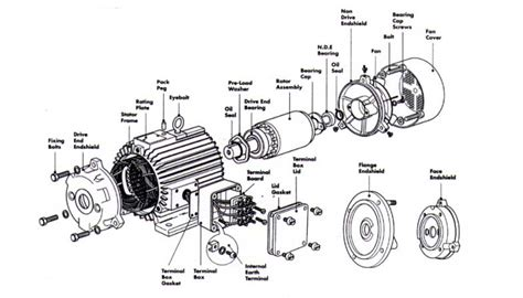 Ac Motor Parts by Ac Motor Speed Picture Ac Motor Parts