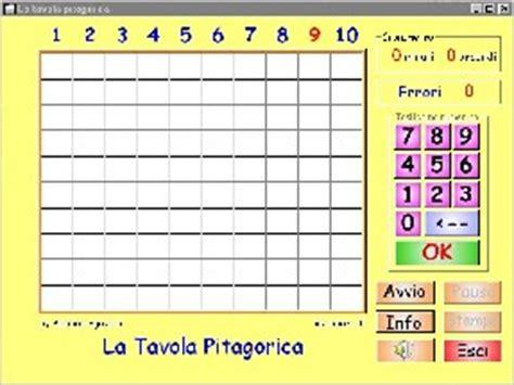 tavola pitagorica vuota tavola pitagorica