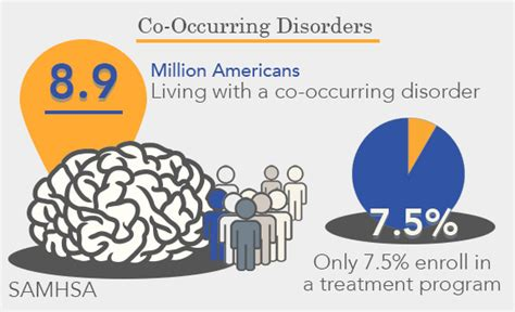 Comprehensive Mental Health Detox Yakima by Our Comprehensive Healthcare