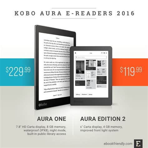best kobo aura 2 ebook reader prices in australia getprice kobo aura 2016 e readers tech specs comparisons pics