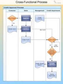process flow diagrams process free engine image for user