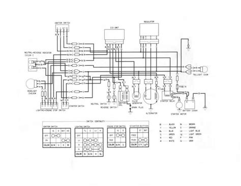 wiring diagram for honda fourtrax 125 wiring diagram for