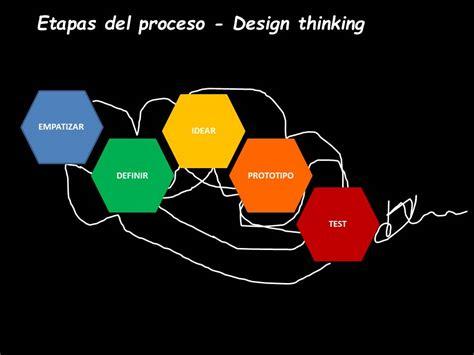 Y después de pensar disruptivo..... ¿Design thinking