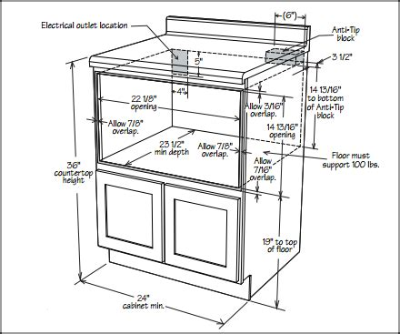 cabinet microwave dimensions how to install a microwave drawer
