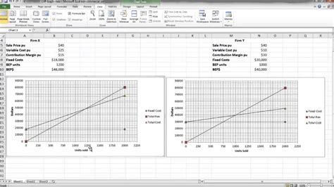 Cost Volume Profit Graph Excel Template by Cvp Graph