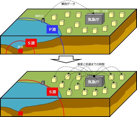 earthquake early warning system japan file earthquake early warning japan jpg wikimedia commons