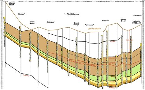 Structural Cross Section