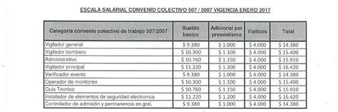 uoyep nueva escala salarial 2013 para empelados del nuevo escala salarial scythia servicios de seguridad