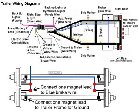 7 pin trailer wiring diagram electric brakes efcaviation