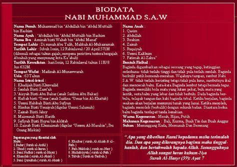 facebook  belog biodata nabi muhammad