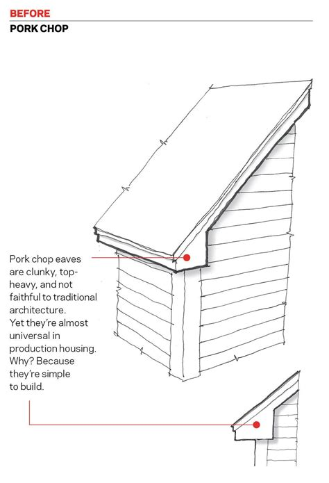 Cornice Manufacturers Alternatives To The Pork Chop Eave Return Builder Magazine